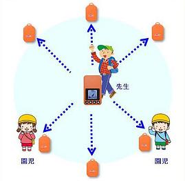 ヒトココ 山岳遭難 認知症 子どもを守るお守り  子ども見守