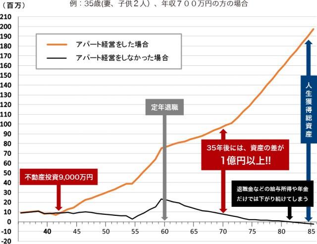 graph-640x493