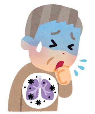 ミネラル不足が現代病・生活習慣病の原因(7)